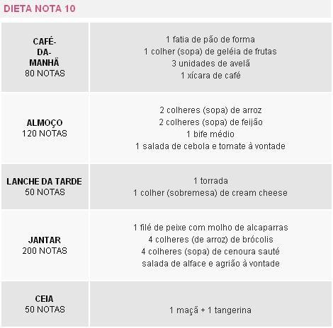 tabela dieta nota 10