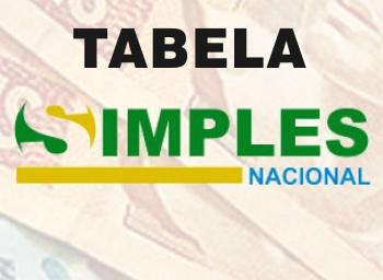 Simples Nacional Tabela