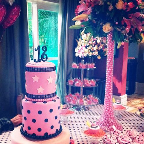 Aniversario de 18 Anos Feminino Aniversário 18 Feminino