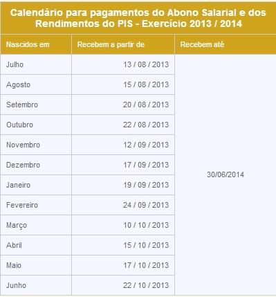 Calendário do PIS 2014
