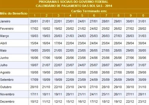 Datas de Pagamento Bolsa Família 2014
